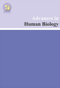 Advances in Human Biology